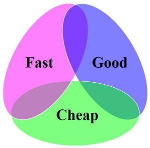 fast-cheap-good